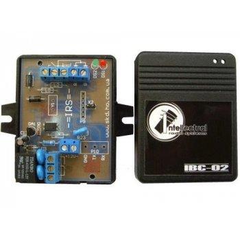 IBC-02